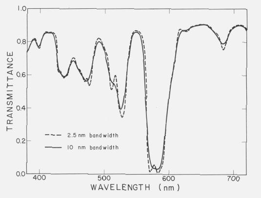 didymium spectrum